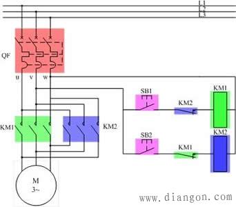 电动机点动控制线路与互锁环节