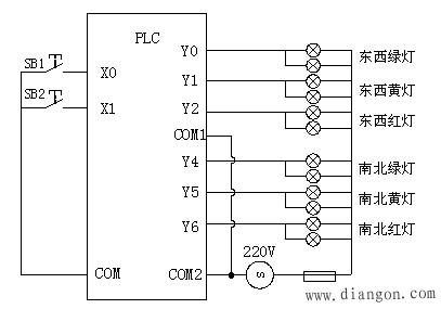 输入 / 输出接线图