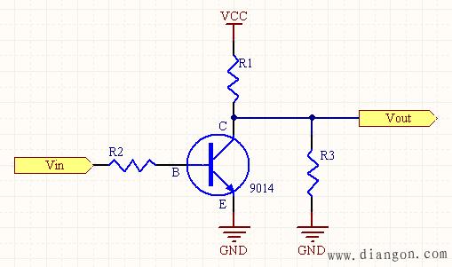 首先集电极要接一个负载电阻R1,基极要接一个基极电阻R2,如图.1所示。欲将电流传送到负载上,则三极管的集电极与发射极必须短路。因此必须使Vin达到足够高的电位,以驱动三极管进入饱和工作区工作。三极管呈饱和状态时,集电极电流相当大,几乎使得整个电源电压Vcc均跨在负载电阻上,如此则Vce便接近于0,而使三极管的集电极和发射极几乎呈短路。在理想状况下,根据欧姆定律,三极管呈饱和时,1)集电极饱和电流应该为:Ic(饱和)=Vcc/R1------------------(公式1)集电极饱和电流 2)基极电流最