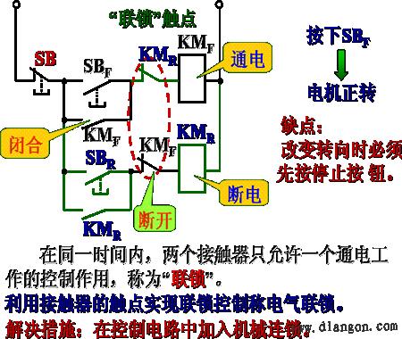 鼠笼式电动机正反转控制电路图 - 木森电气