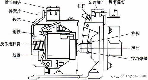 空气阻尼式时间继电器的结构及原理