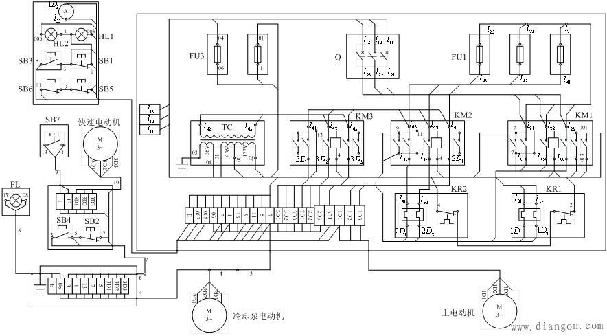 机床的电气接线图是根据电气原理图及各电气设备安装的布置图来绘制的。安装电气设备或检查线路故障都要依据电气接线图。接线图要表示出各电气元件的相对位置及各元件的相互接线关系,因此要求接线图中各电气元件的相对位置与实际安装的位置一致,并且同一个电器的元件画在一起。还要求各电气元件的文字符号与原理图一致。对各部分线路之间接线和对外部接线都应通过端子板进行,而且应该注明外部接线的去向。 为了看图方便,对导线走向一致的多根导线合并画成单线,可在元件的接线端标明接线的编号和去向。 接线图还应标明接线用导线的种类和规格,