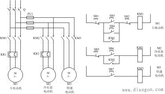机床电气控制线路设计步骤图解