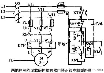电路图中sb11,sb12为安装在甲地的启动按钮和停止按钮;sb21,sb22为