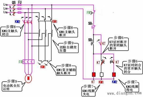 (a)自耦变压器降压启动控制工作原理示意图1