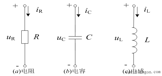 理想的无源元件 图2c 电感独立电源分为:电压源:理想的电压源称为恒