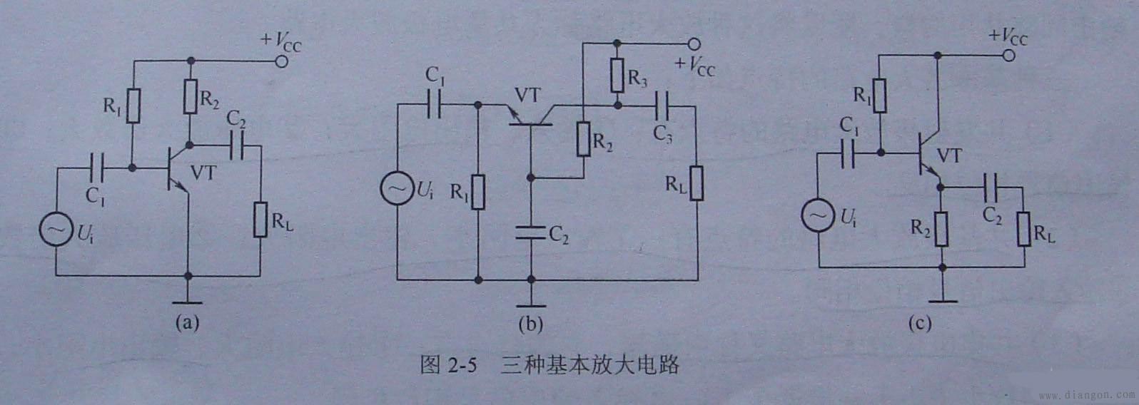 1、当信号源是恒压源或内阻较小的电压源时,应引入串联负反馈,而当信号源为恒流源或内阻较大的电压源时,应引入并联负反馈。这样,才能使引入的负反馈的调节作用得到充分发挥。   2、当负载需要稳定的电压信号时,应引入电压负反馈,当负载需要稳定的电流信号时,应引入电流负反馈。   3、当为了提高电路输入电阻时,应引入串联负反馈,当为了降低电路的输出电阻时,应引入电压负反馈。   4、若需要将电流信号转换成电压信号时,应在放大电路引入电压并联负反馈,若需在将电压信号转换为电流信号时,应在放大电路中引入电流串联