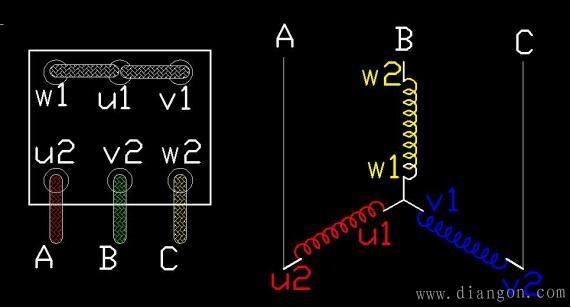 线与星形接线的电路图(左边星形,右边三角形):-Y型接线方式与图片