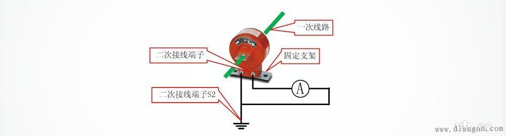 电流互感器在工频测量领域有着非常悠久的历史,到目前为止已经发展成非常成熟的产品。电流互感器不论是适用性还是精度指标方面已经完全适应当今的工频测量,电流互感器的接线图也相对比较简单,只要稍加注意,在实际使用中就可以得到很好应用。