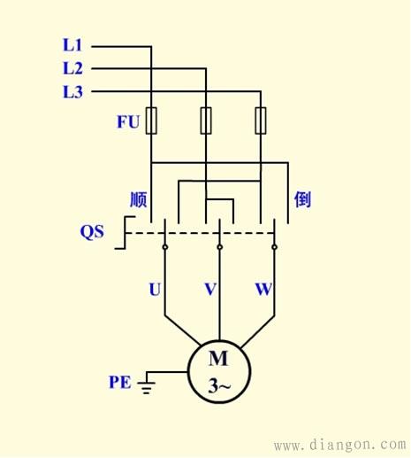 倒顺开关控制电动机正反转控制电路原理图解