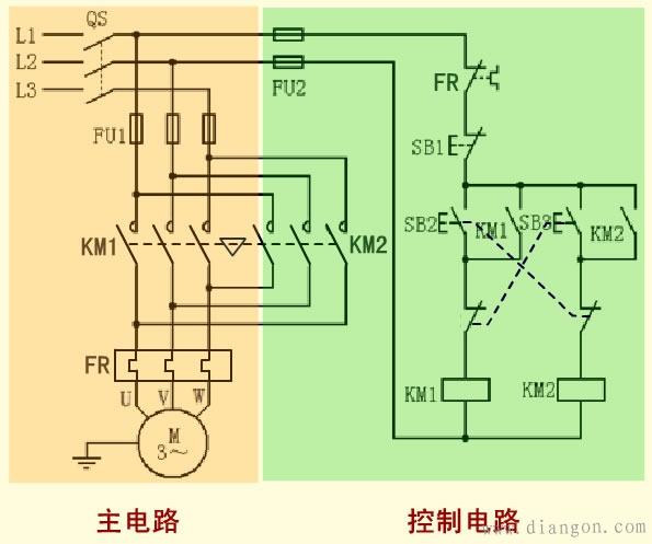 答:求电路图:单相220v供电1台60w的24v直流电机,按启动按钮,正反各转5