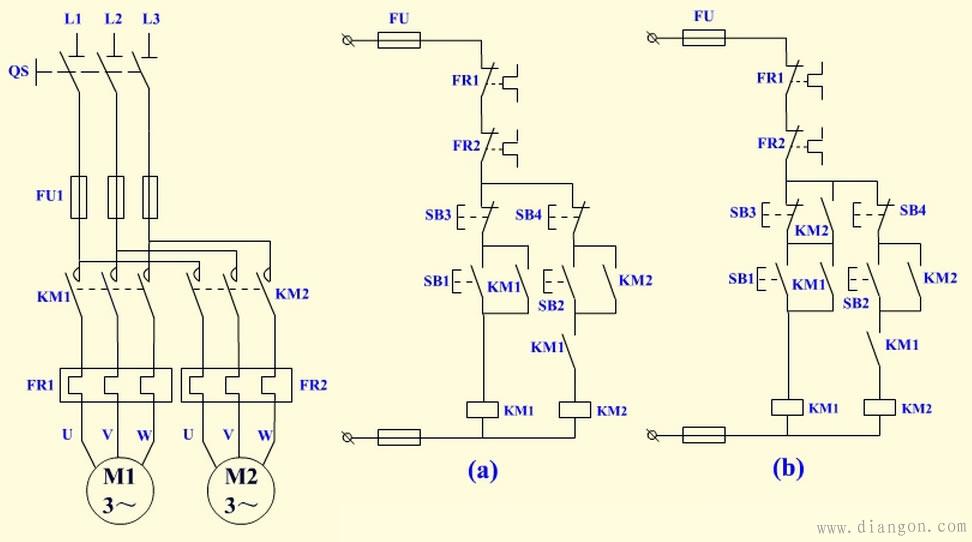 (1)在电动机 M2 的控制电路中串接了接触器 KM1 的常开触头,只要 M1 不启动,KM1 常闭触头不闭合,KM2 线圈就不能得电,这样就保证了 M1 启动后,M2 才能启动的顺序控制要求。 (2)在电动机 M2 的控制电路中串接了接触器 KM1 的常开触头,还在电动机 M1 的停止按钮 SB3 两端并接了接触器KM2 的常闭触头,从而实现了 M1 启动后,M2 才能启动;而 M2 停止后,M1 才能停止的控制要求,即 M1、M2 是顺序启动,逆序停止。
