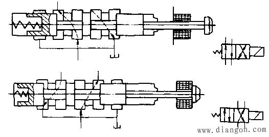 二位四通电磁阀结构图和功能符号