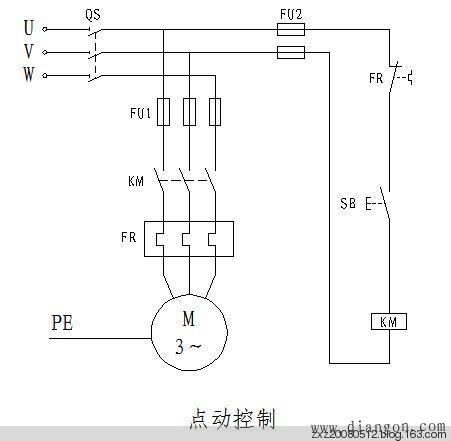 三菱PLC点动控制程序编程实例