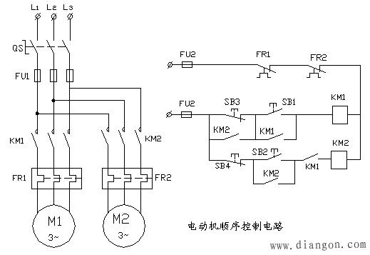 说明: 1、本电路起动顺序是先M1电动机,后M2电动机;停止顺序则相反。 2、plc(三菱FX0N、FX1N),编程器连接及通电操作。 3、清零操作;程序写入操作;根据梯形图写出指令表。 4、 主机上用导线连接电动机顺序控制。 电动机顺序控制电路工作原理:合上电源开关QS,按下起动按钮SB1,接触器KM1得电吸合并自保,M1电动机起动运转。KM1的另一动合触点闭合,为接触器KM2得电作准备。按下起动按钮SB2,接触器KM2得电吸合并自保,M2电动机起动运转。起动顺序是先KM1吸合,M1电动机起动运转;后