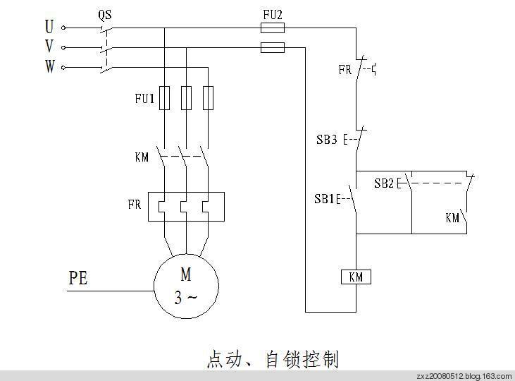 1,点动 自锁控制的继电控制电路图