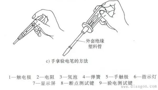 低压验电笔安全使用注意事项