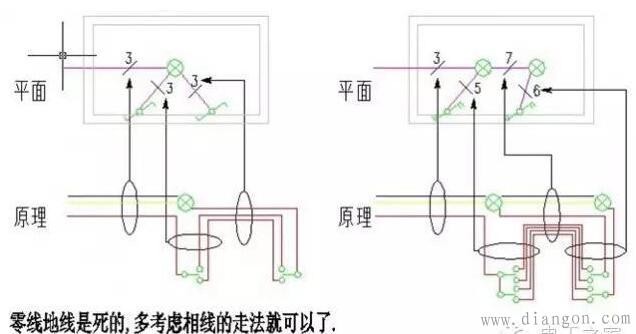 照明电路接线图识图解   简单举类单联双控开关的接线方法,火线从电盘