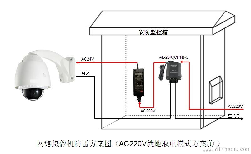 网络摄像机防雷方案之网线传输模式