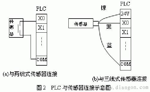 fx2n系列plc接近开关的接线图
