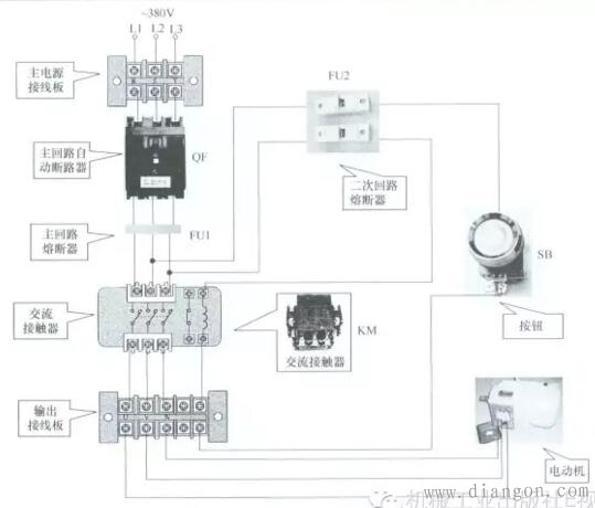 用按钮点动控制电动机起停电路