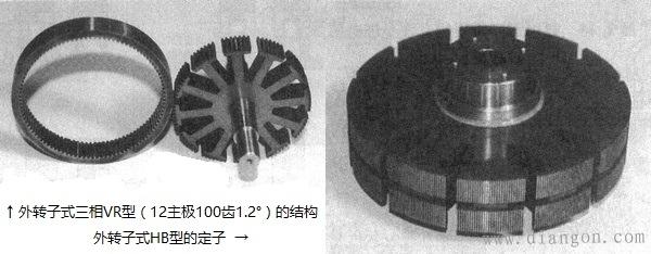 转子为圆环,激磁线圈的定子在内部,其外圆旋转结构的电机称为外转子电机(outer rotor motor或inverted motor)。外转子电机可以依据其特性用于不同的场合,如应用到低速大转矩、直接驱动、恒转速、要求转速变化小等场合。 当电机尺寸大小相同时,内转子的转子直径不如外转子大,转矩一般与D2L成正比(D为转子直径,L为轴向长度),而且外转子在低速下可产生大转矩。外转子的转动惯量大,有利于稳速运行。反之,当需要频繁起动停止或频繁调速运行时,包括暂态运行,都不适合使用外转子电机。 如HB型步进电
