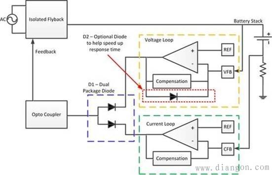 单个电源可控制多个环路
