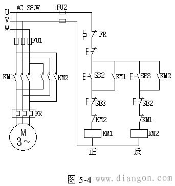 plc控制电动机正反转梯形图