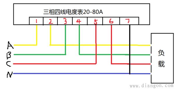 三相四线电表零线要求