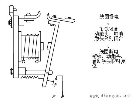 电磁式继电器的结构和工作原理_电磁式继电器的图形,文字符号