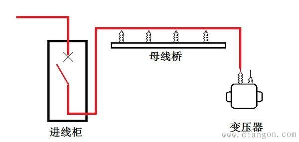 高压开关柜,母线桥和变压器连接方法 - 木森电气