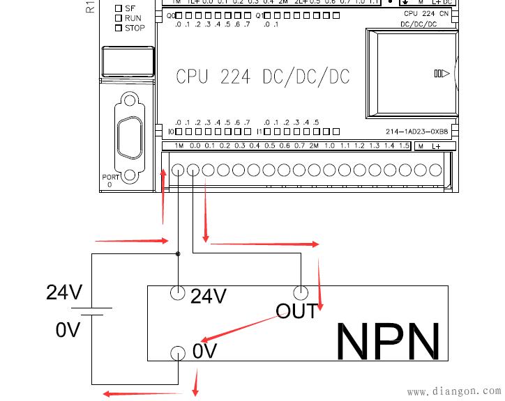 西门子plc与npn和pnp传感器的接线方式