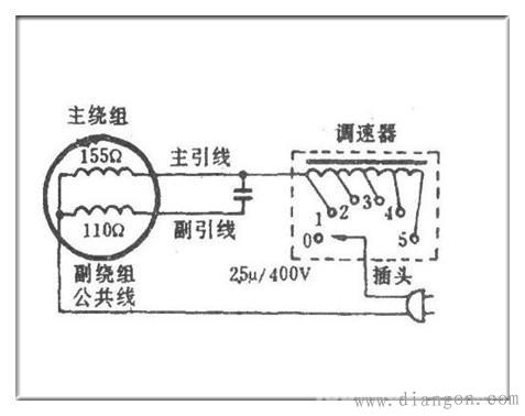 吊扇调速器的接线图