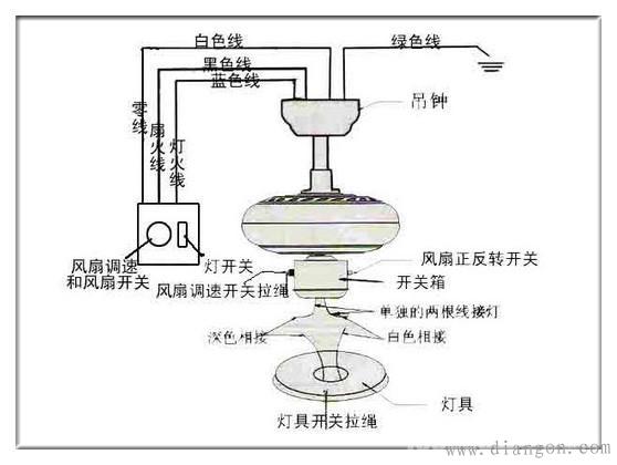 吊扇调速器接线图   电机出来三条线