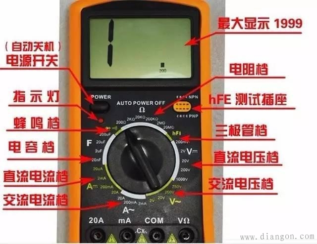 电工常用万用表/兆欧表/钳型电流表/电压表/接地电阻测量仪使用方法和