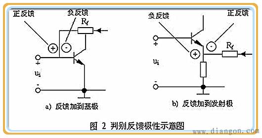 辨认电路中的反馈元件_正反馈与负反馈的判别