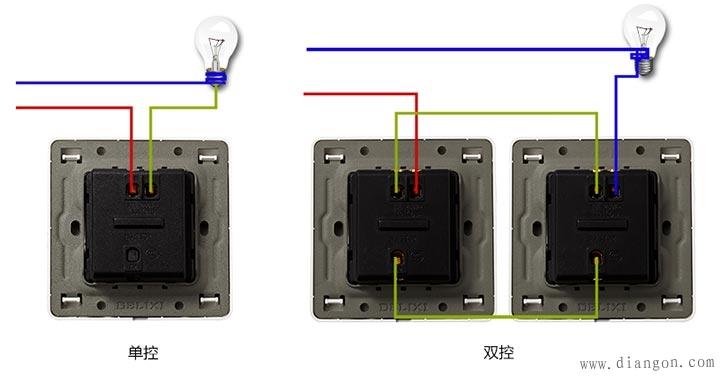 2、上图是德力西钢架开关的一开单控和一开双控的接线图。单控开关接线图很简单,其中L接线端接进线火线,N接线端接出线端火线并且接到灯泡的火线端,而零线直接接到灯泡的零线端即可。而双控开关接线跟上面的一样,按照上面的说明接线即可。