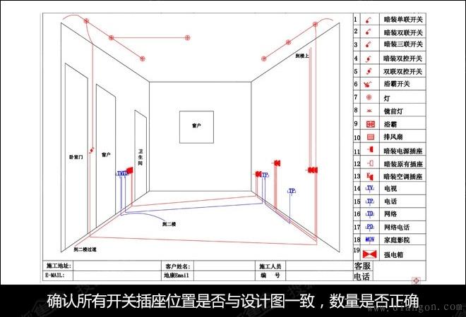 室内装修设计电线排布图解