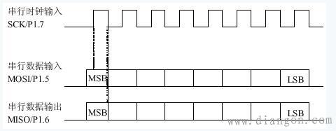 3)有源蜂鸣器带振荡源,无源的不带.