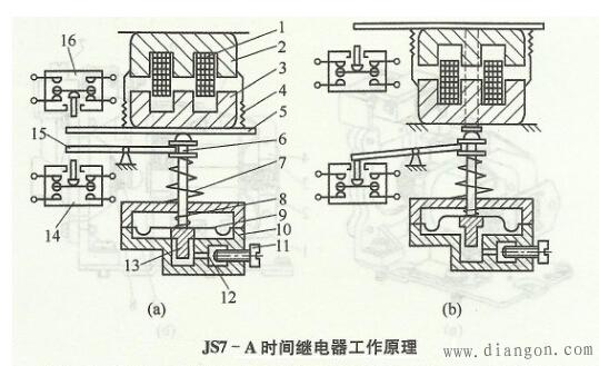 继电器原理结构图解
