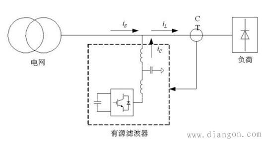 图2 有源滤波器结构图  优缺点