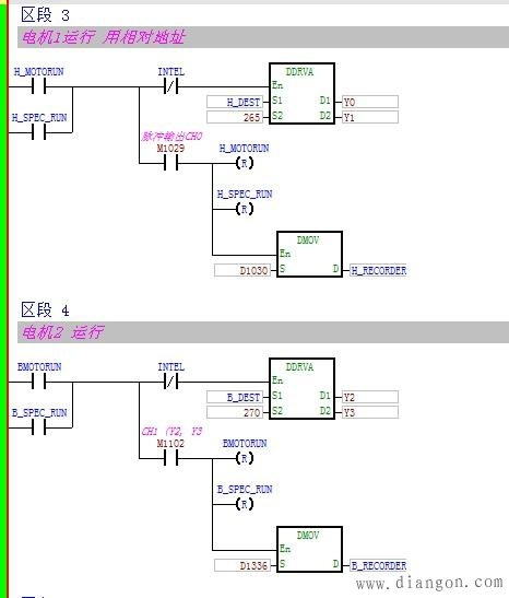 同步电机代替步进电机进行定位控制梯形图分享