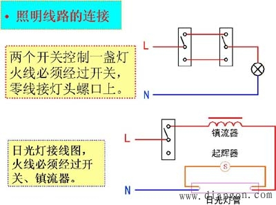 首页 行业知识 日光灯镇流器接线图   简单的日光灯电路由灯管,启辉器