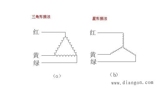 行业知识 电容器星三角接法图解   变压器或是电机都是按线圈的接线