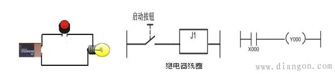 电动机点动电路plc梯形图编程图解