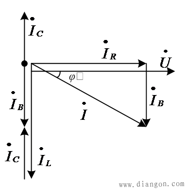 电阻,电感,电容并联电路电压与电流关系
