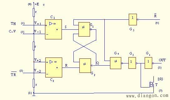 图1 CC7555定时器的内部结构框图 1.模拟功能部件:  电阻分压器 由3个阻值均为r的电阻串连构成分压器,为电压比较器C1和C2提供参考电压。不加控制电压时,该引出端不可悬空,一般要通过一个小电容接地,以旁路高频干扰,因为3个分压电阻阻值相同,所以使得两个分压点V-1=2/3Ec,V+2=1/3Ec。 (2)电压比较器C1和C2 比较器C1:TH( 阀值输入端)>基准电压U-1,输出UC1=1,否则为0。 比较器C2:TR(触发器输入端)
