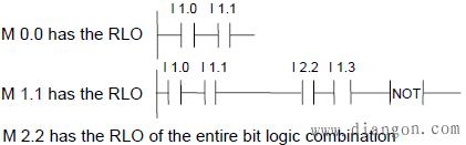 ---(#)--- 中间输出梯形图2