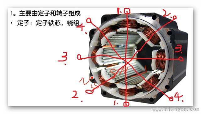 步进电动机结构原理图解