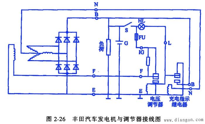 行业知识 交流发电机的安装和接线方法   交流发电机的接线方法  1)6